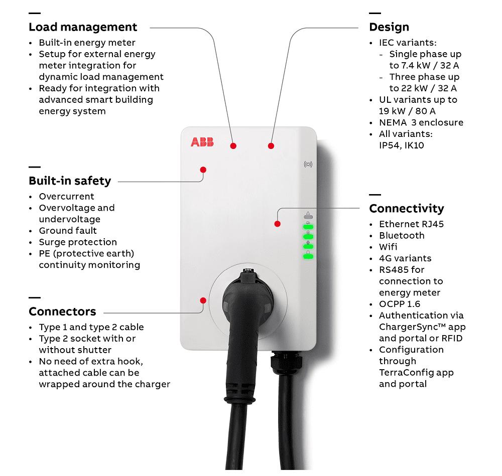 Elektiautode laadimisjaamad